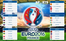 UEFA Euro 2016 Group (click to view)